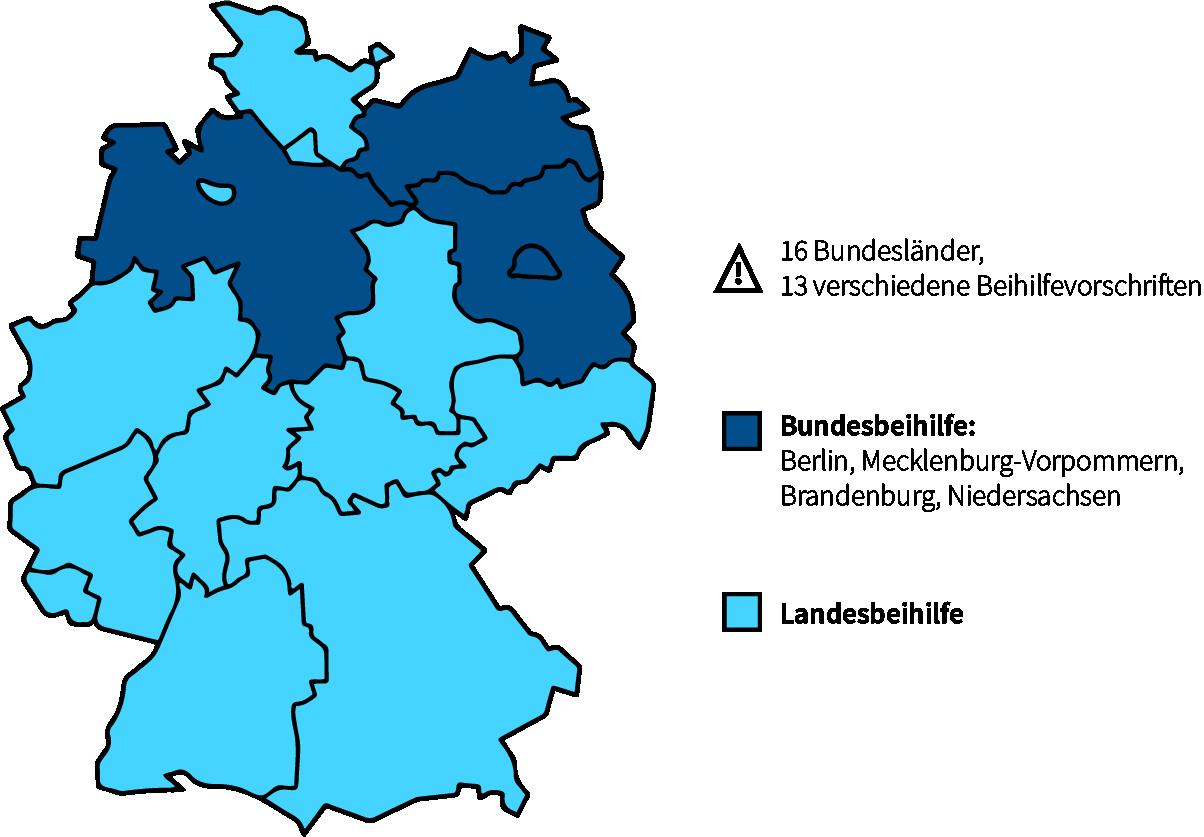 Beihilfe_Bundesland